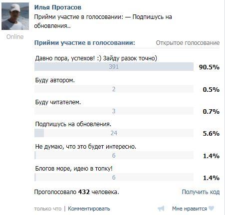 Результат на вашей стене Вконтакте