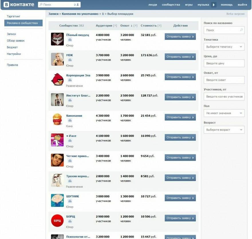 Список сообществ для рекламы в сообществах Вконтакте