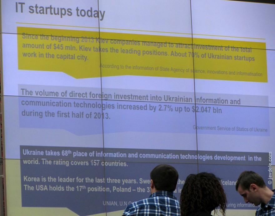 Яна Фролова (Yana Frolova) slide Startup AddVenture 2013 Kyiv