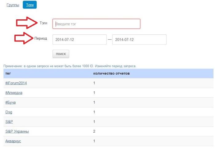 shmakovtarget ru собираем базу id пользователей раздела теги