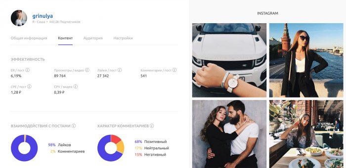 Анализ аккаунтов Instagram блогеров в Insense