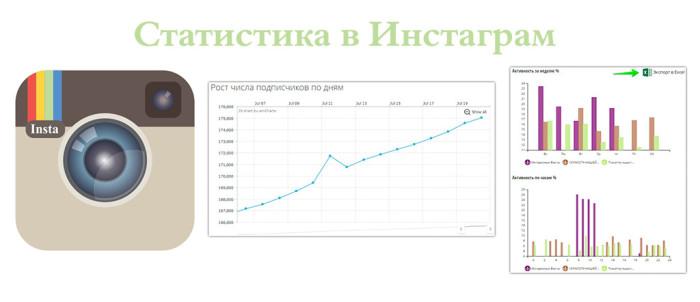 Статистика в Инстаграм - способы просмотра