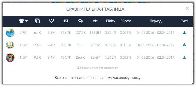 программы статистика инстаграм