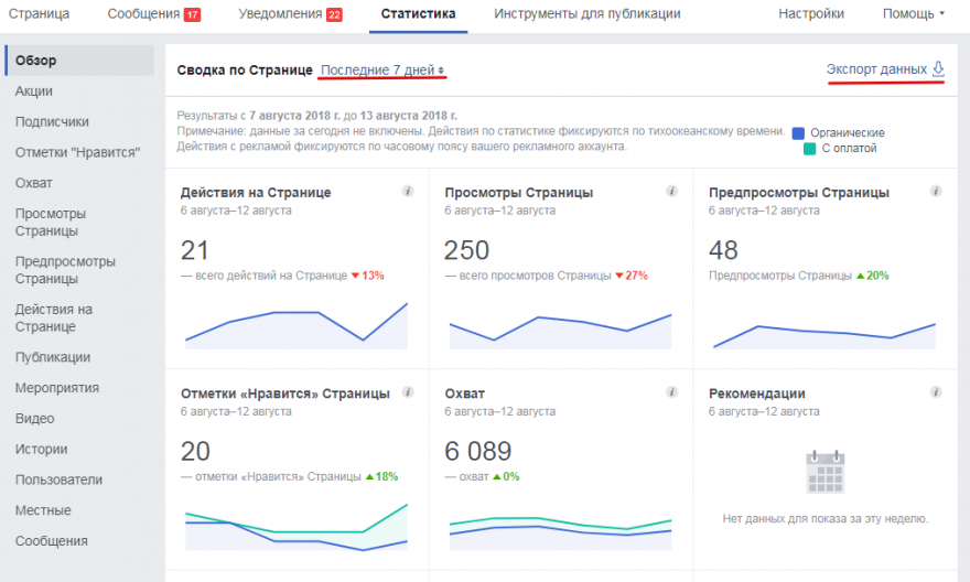 Статистика аккаунтов с Facebook Insights - обновленная версия