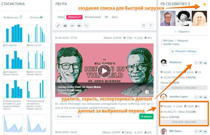 Анализ публикаций на Facebook, интерфейс Popsters
