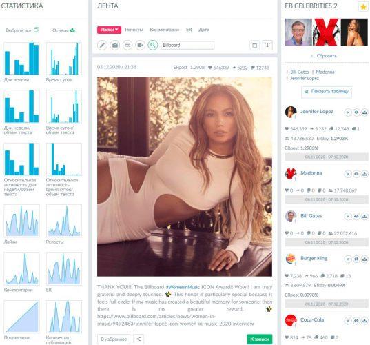 Аналитика конкурентов в Фейсбук